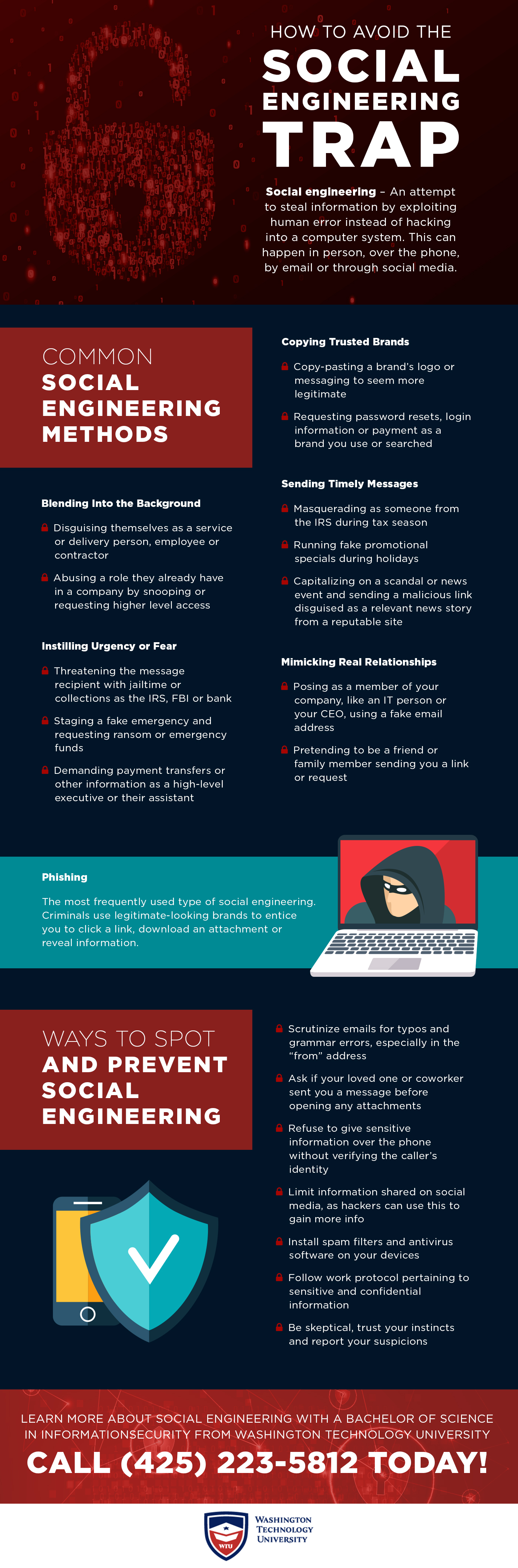 Washington Technology University - Infographic - Social Engineering